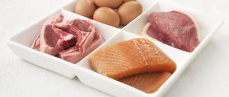 набор продуктов для кетогенной диеты