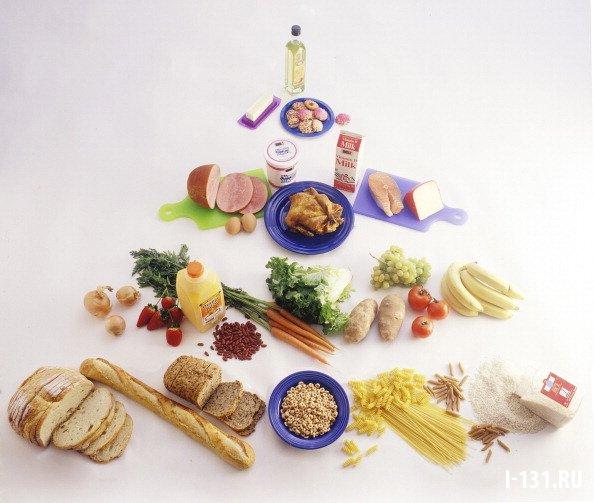 Безйодовая диета перед лечением радиоактивным йодом меню фото
