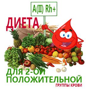 68aebd61832a Диета по группе крови 2 положительная  таблица продуктов для женщин