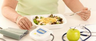 Сахарный диабет 1 типа: диета
